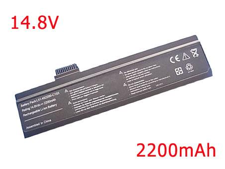 ADVENT L51-3S4400-S1S5 14.8v 2200mAh
